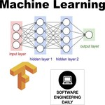 logo: Machine learning - Software Engineering Daily