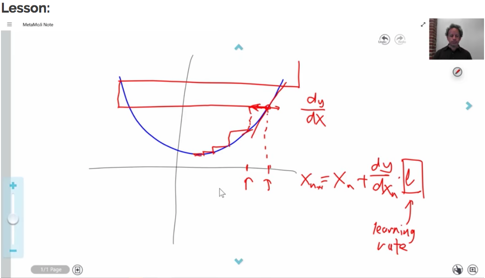 Gradient Descent - learning rate